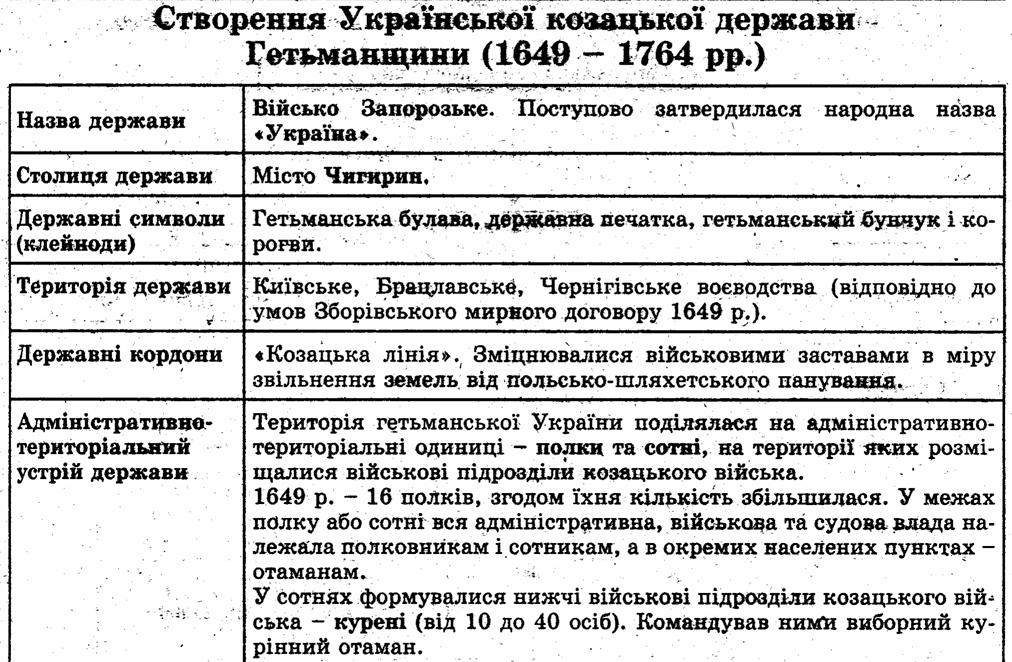 права козацьких організацій в україні